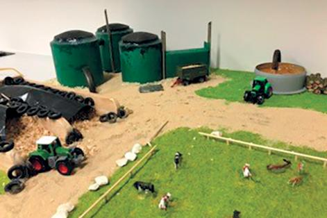 Biogasanlage Selber Bauen Schule