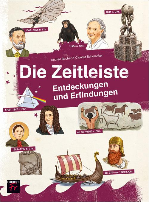 Die Zeitleiste: Entdeckungen und Erfindungen