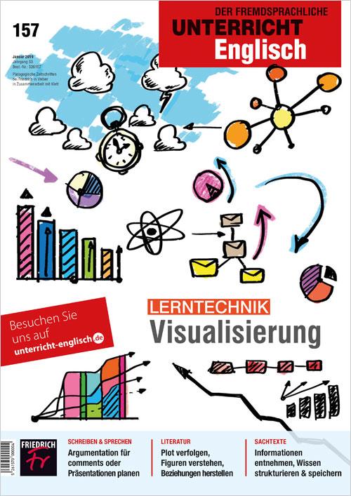 Lerntechnik Visualisierung