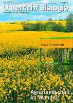 Agrarlandschaft im Wandel