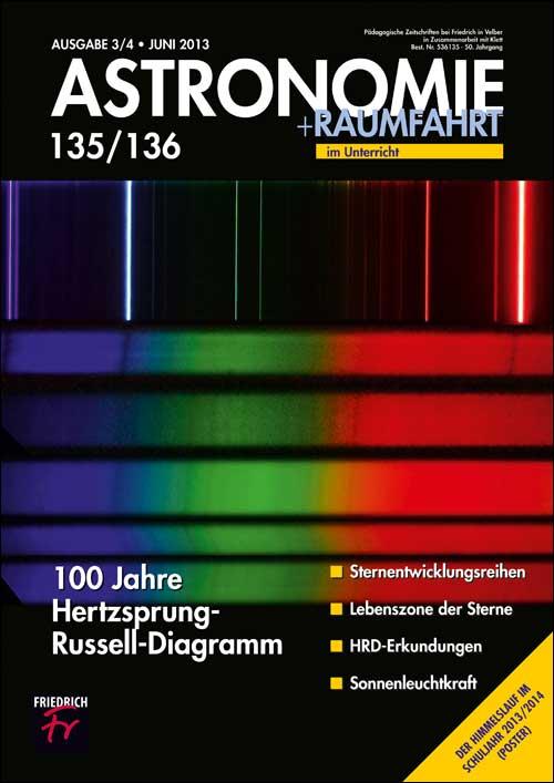 100 Jahre Herzsprung- Russell- Diagramm