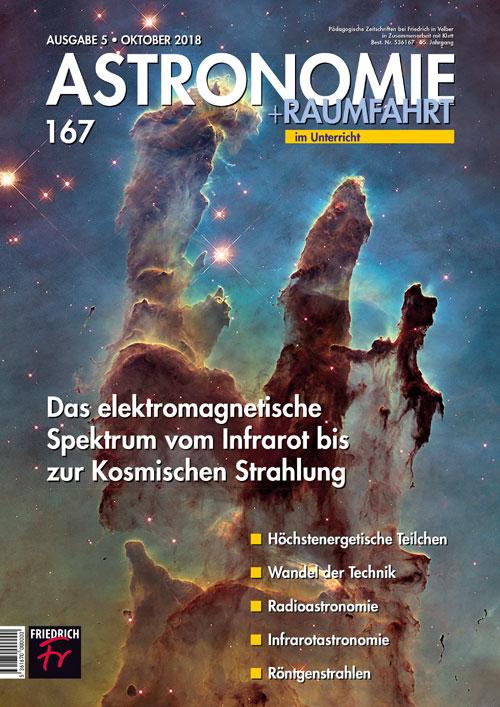 Das elektromagnetische Spektrum vom Infrarot bis zur Kosmischen Strahlung